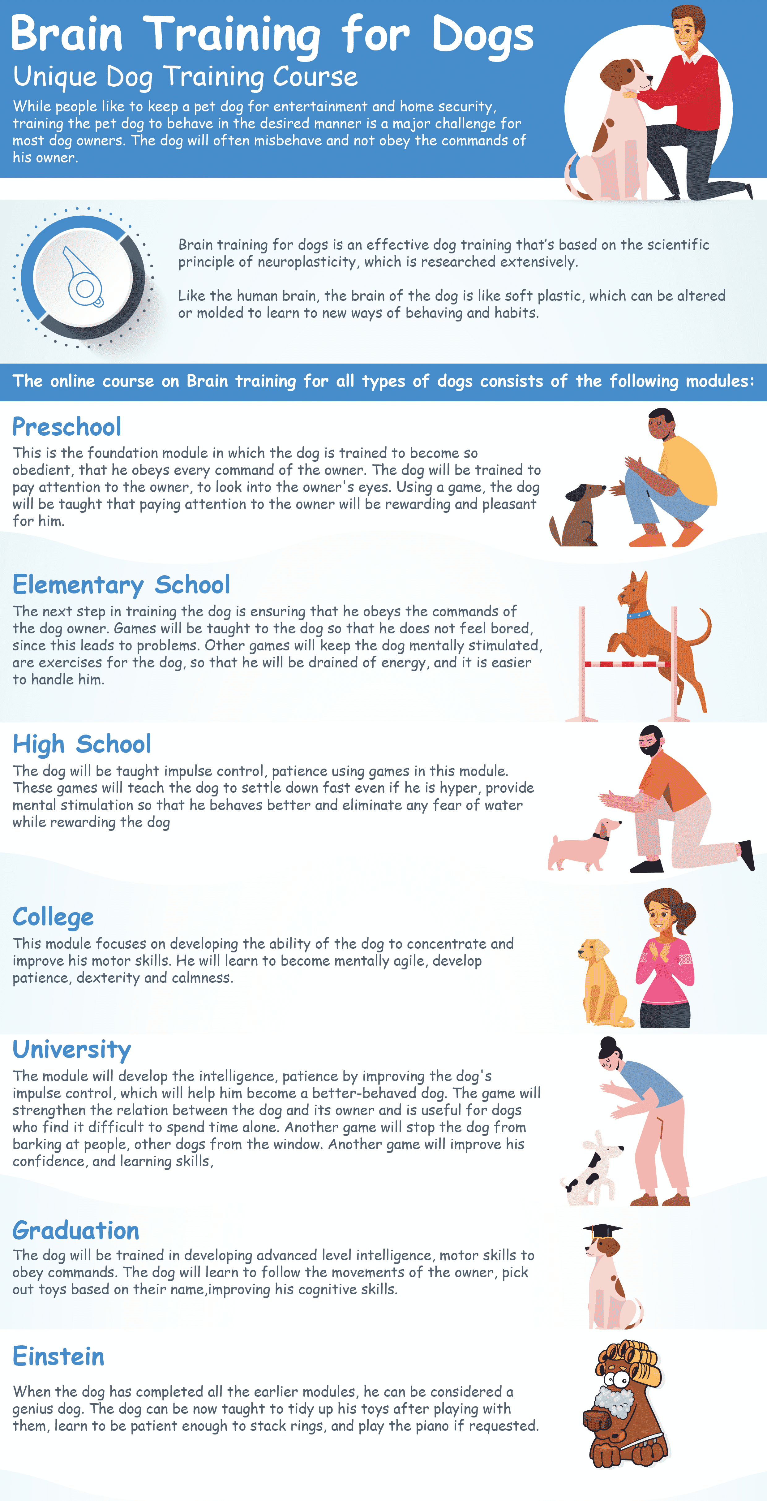Brain Training for Dogs-Unique Dog Training Course Review